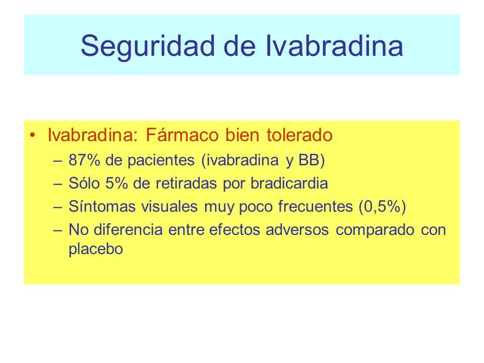Seguridad de Ivabradina Ivabradina: Fármaco bien tolerado –87% de pacientes (ivabradina y BB) –Sólo 5% de retiradas por bradicardia –Síntomas visuales