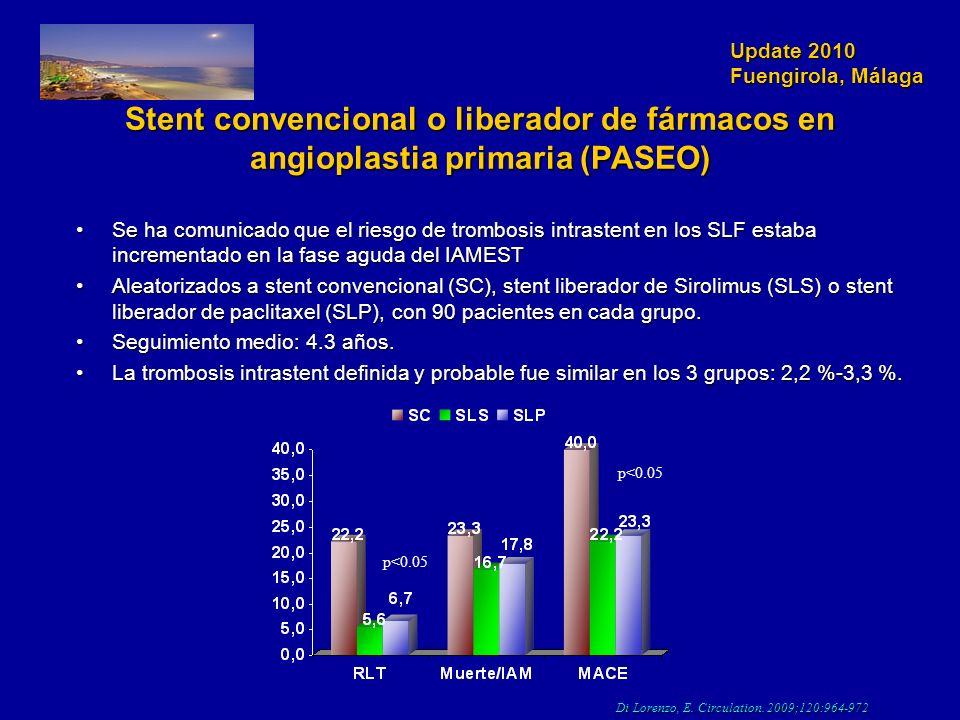 Update 2010 Fuengirola, Málaga Stent convencional o liberador de fármacos en angioplastia primaria (PASEO) Se ha comunicado que el riesgo de trombosis intrastent en los SLF estaba incrementado en la fase aguda del IAMESTSe ha comunicado que el riesgo de trombosis intrastent en los SLF estaba incrementado en la fase aguda del IAMEST Aleatorizados a stent convencional (SC), stent liberador de Sirolimus (SLS) o stent liberador de paclitaxel (SLP), con 90 pacientes en cada grupo.Aleatorizados a stent convencional (SC), stent liberador de Sirolimus (SLS) o stent liberador de paclitaxel (SLP), con 90 pacientes en cada grupo.