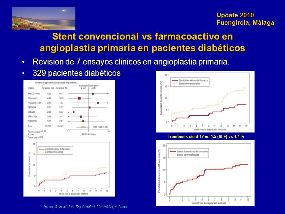 Update 2010 Fuengirola, Málaga Update 2010 Fuengirola, Málaga Stent convencional vs farmacoactivo en angioplastia primaria en pacientes diabéticos Revision de 7 ensayos clinicos en angioplastia primaria.Revision de 7 ensayos clinicos en angioplastia primaria.