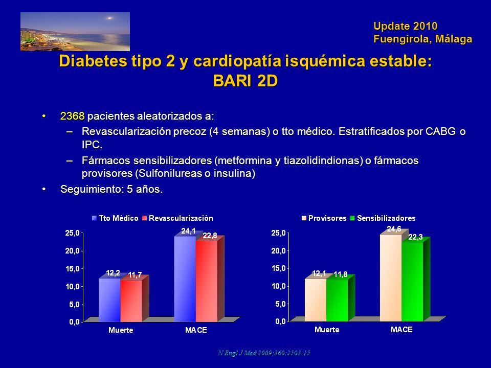Update 2010 Fuengirola, Málaga Diabetes tipo 2 y cardiopatía isquémica estable: BARI 2D 2368 pacientes aleatorizados a:2368 pacientes aleatorizados a: –Revascularización precoz (4 semanas) o tto médico.