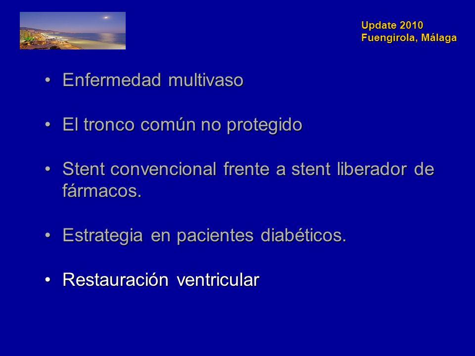 Update 2010 Fuengirola, Málaga Enfermedad multivasoEnfermedad multivaso El tronco común no protegidoEl tronco común no protegido Stent convencional fr