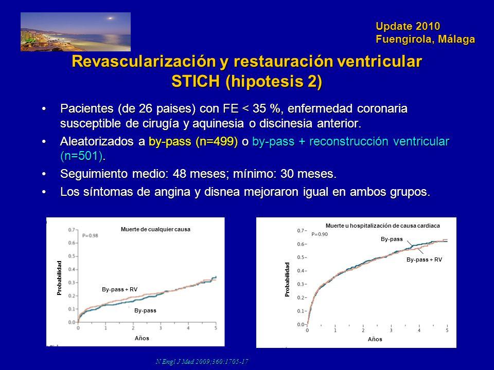 Update 2010 Fuengirola, Málaga Revascularización y restauración ventricular STICH (hipotesis 2) Pacientes (de 26 paises) con FE < 35 %, enfermedad cor