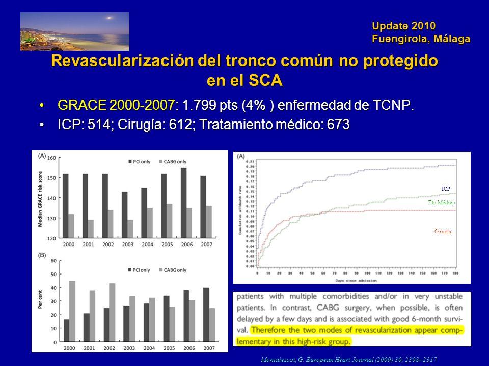 Update 2010 Fuengirola, Málaga Revascularización del tronco común no protegido en el SCA GRACE 2000-2007: 1.799 pts (4% ) enfermedad de TCNP.GRACE 2000-2007: 1.799 pts (4% ) enfermedad de TCNP.