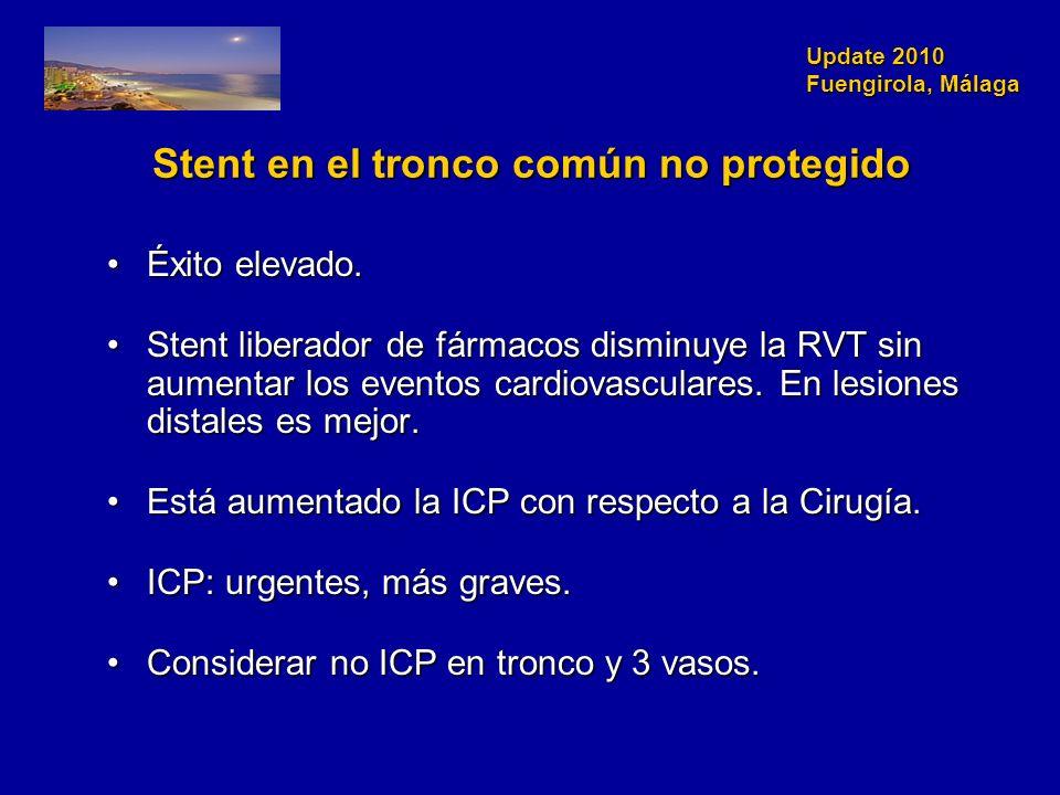 Update 2010 Fuengirola, Málaga Stent en el tronco común no protegido Éxito elevado.Éxito elevado. Stent liberador de fármacos disminuye la RVT sin aum