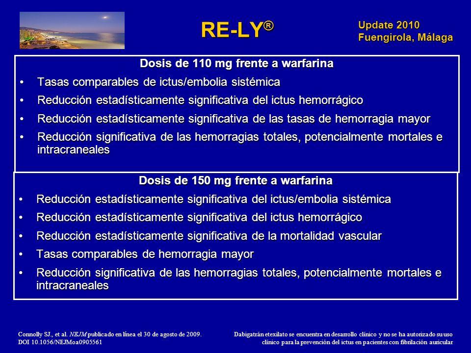 Update 2010 Fuengirola, Málaga RE-LY ® Dosis de 150 mg frente a warfarina Reducción estadísticamente significativa del ictus/embolia sistémicaReducció