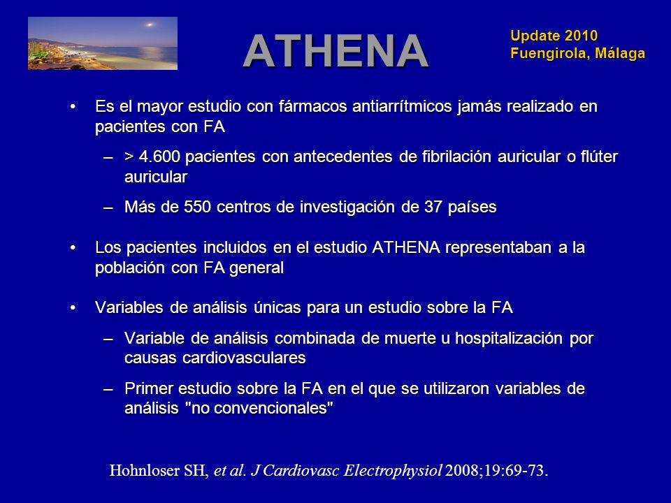 Update 2010 Fuengirola, Málaga ATHENA Es el mayor estudio con fármacos antiarrítmicos jamás realizado en pacientes con FAEs el mayor estudio con fármacos antiarrítmicos jamás realizado en pacientes con FA –> 4.600 pacientes con antecedentes de fibrilación auricular o flúter auricular –Más de 550 centros de investigación de 37 países Los pacientes incluidos en el estudio ATHENA representaban a la población con FA generalLos pacientes incluidos en el estudio ATHENA representaban a la población con FA general Variables de análisis únicas para un estudio sobre la FAVariables de análisis únicas para un estudio sobre la FA –Variable de análisis combinada de muerte u hospitalización por causas cardiovasculares –Primer estudio sobre la FA en el que se utilizaron variables de análisis no convencionales Hohnloser SH, et al.
