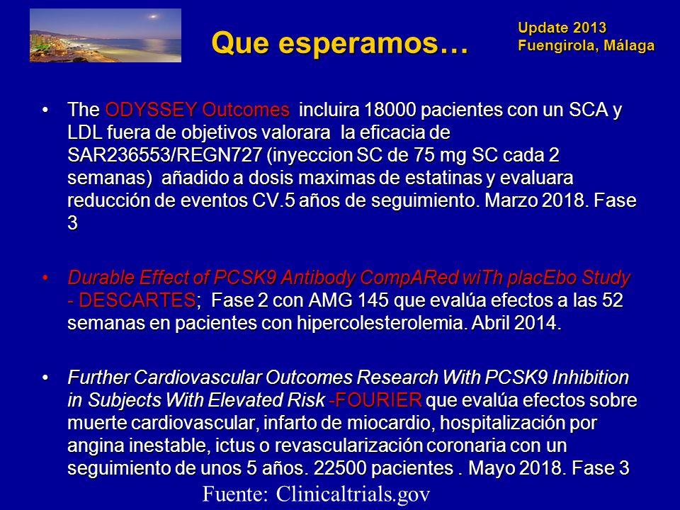 Update 2013 Fuengirola, Málaga Que esperamos… The ODYSSEY Outcomes incluira 18000 pacientes con un SCA y LDL fuera de objetivos valorara la eficacia d
