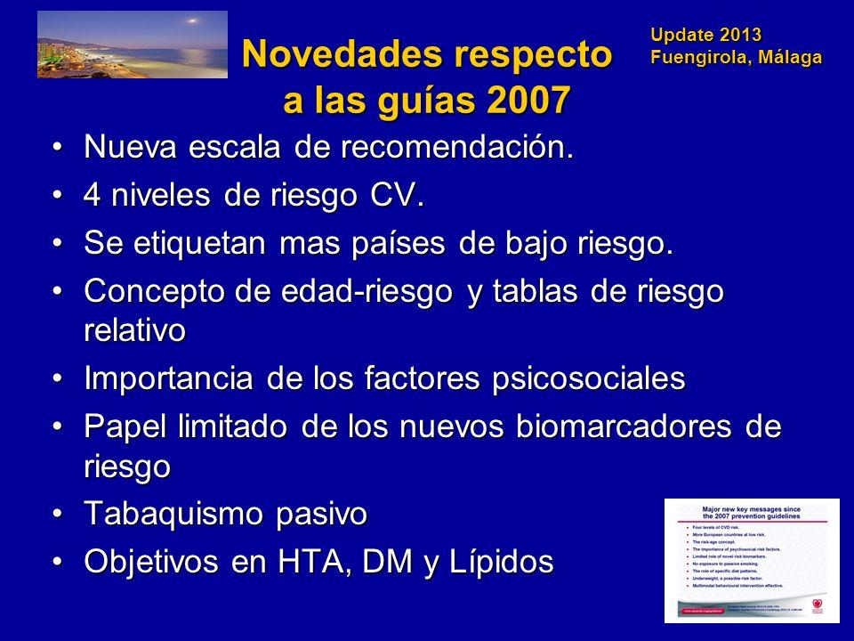 Update 2013 Fuengirola, Málaga Novedades respecto a las guías 2007 Nueva escala de recomendación.Nueva escala de recomendación. 4 niveles de riesgo CV