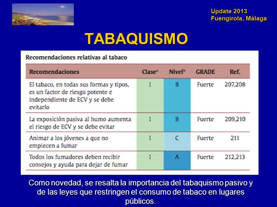 Update 2013 Fuengirola, Málaga Como novedad, se resalta la importancia del tabaquismo pasivo y de las leyes que restringen el consumo de tabaco en lug