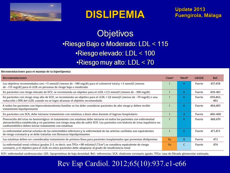 Update 2013 Fuengirola, Málaga DISLIPEMIA Objetivos Riesgo Bajo o Moderado: LDL < 115Riesgo Bajo o Moderado: LDL < 115 Riesgo elevado: LDL < 100Riesgo