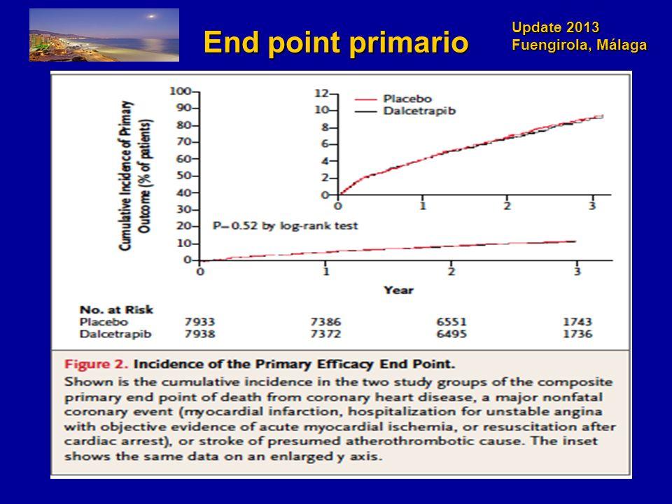 Update 2013 Fuengirola, Málaga Edad de riesgo o edad vascular Cuende JL et al European Heart Journal (2010) 31, 2351–2358
