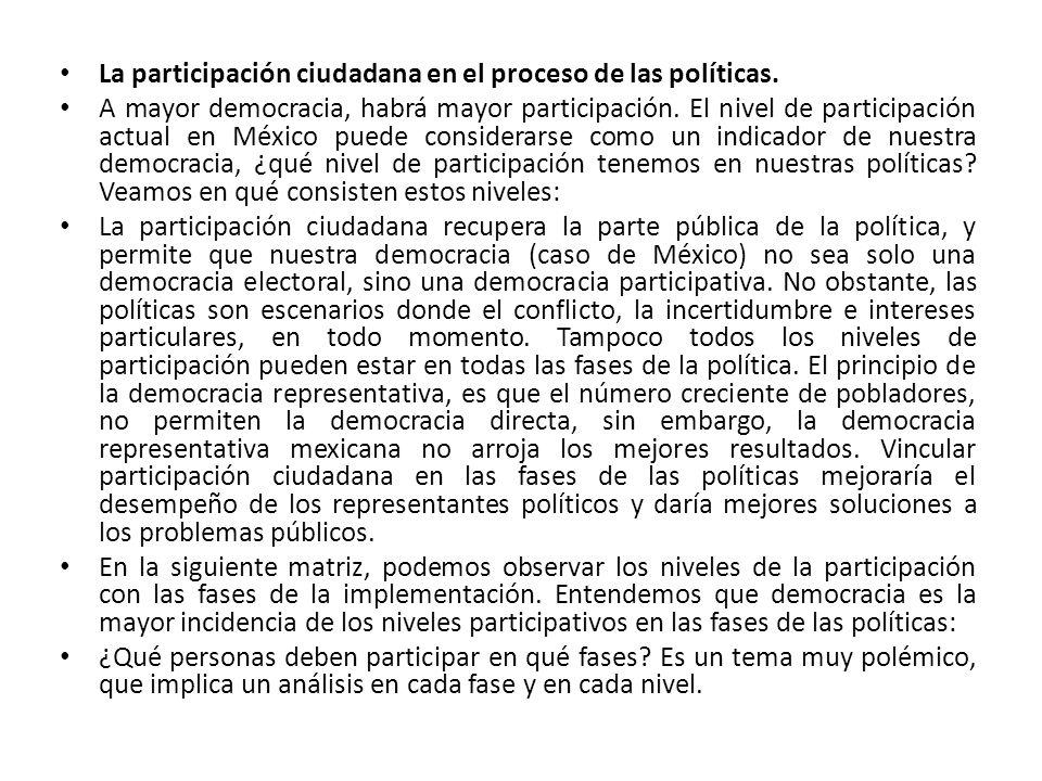 La participación ciudadana en el proceso de las políticas. A mayor democracia, habrá mayor participación. El nivel de participación actual en México p