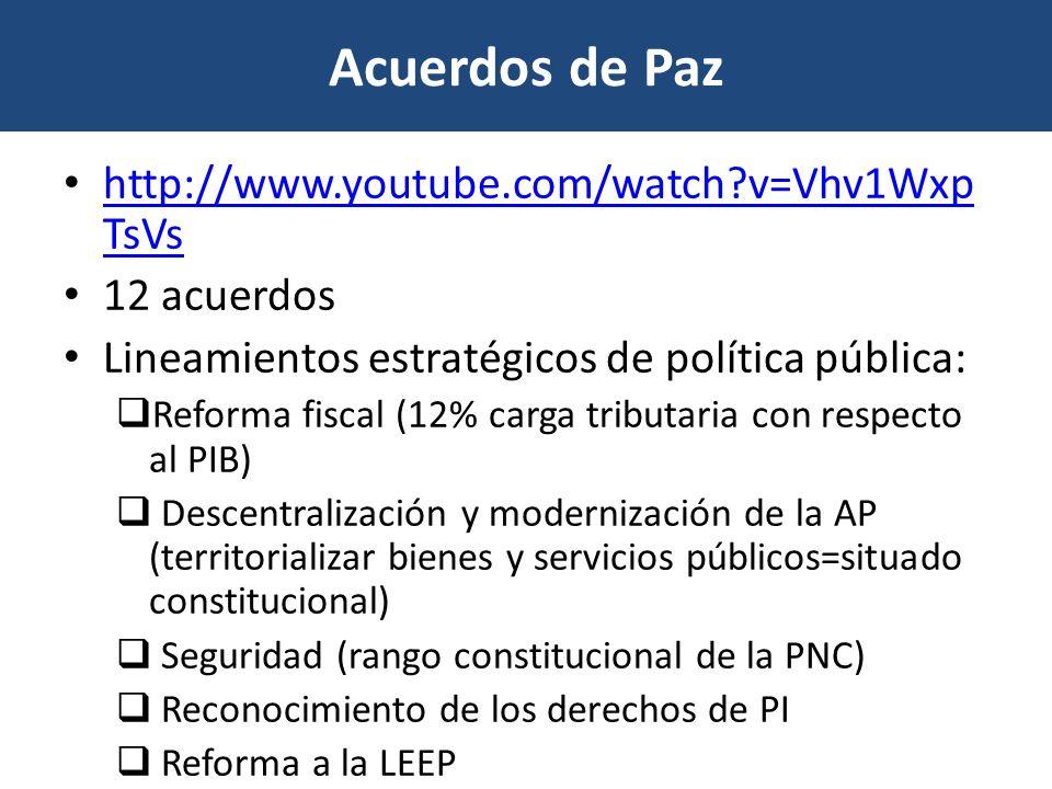 Acuerdos de Paz http://www.youtube.com/watch?v=Vhv1Wxp TsVs http://www.youtube.com/watch?v=Vhv1Wxp TsVs 12 acuerdos Lineamientos estratégicos de polít