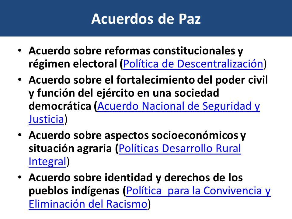 Acuerdos de Paz Acuerdo sobre reformas constitucionales y régimen electoral (Política de Descentralización)Política de Descentralización Acuerdo sobre