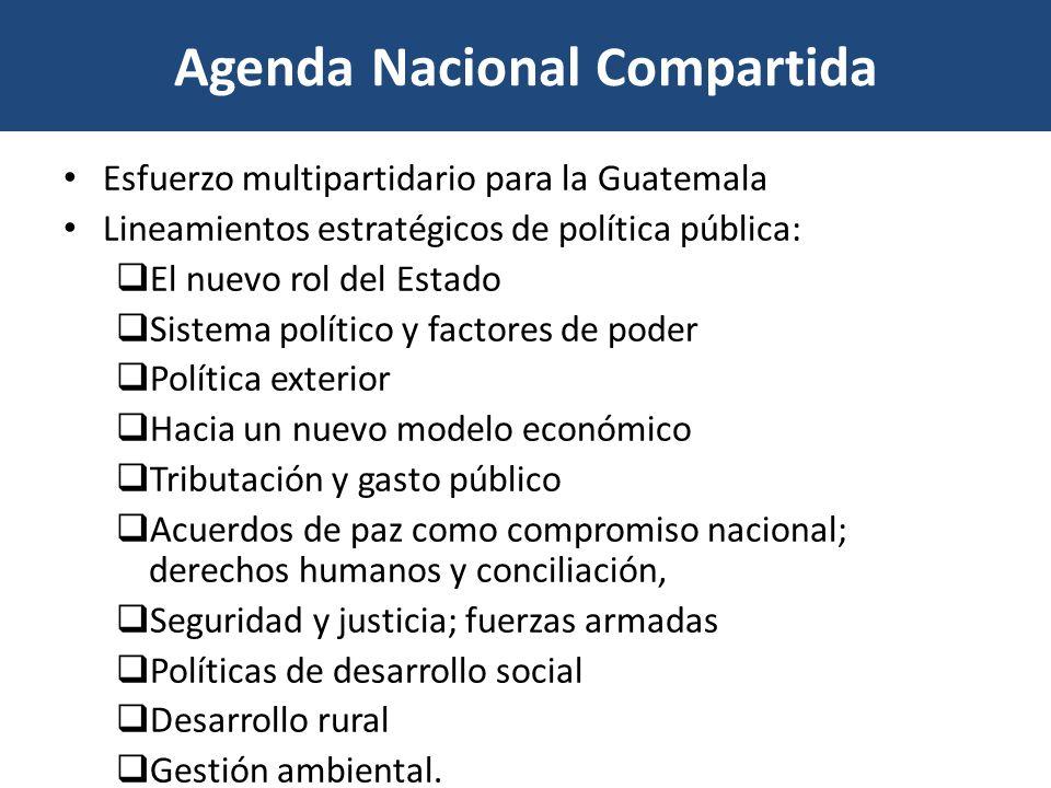 Agenda Nacional Compartida Esfuerzo multipartidario para la Guatemala Lineamientos estratégicos de política pública: El nuevo rol del Estado Sistema p