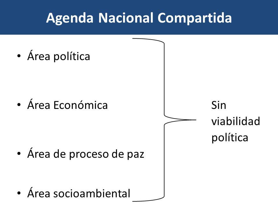 Agenda Nacional Compartida Área política Área EconómicaSin viabilidad política Área de proceso de paz Área socioambiental