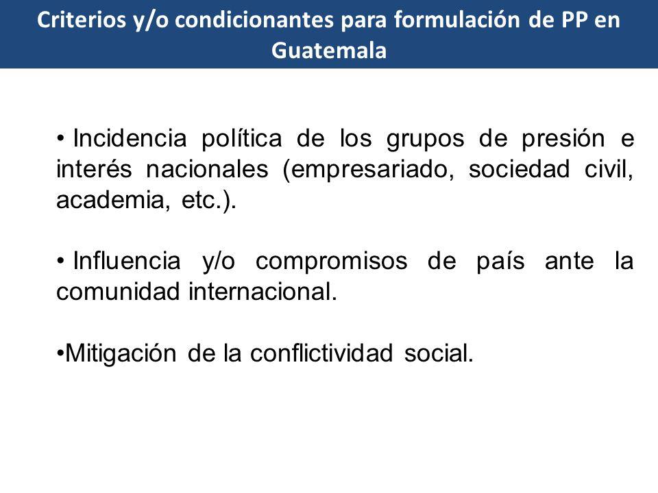 Incidencia política de los grupos de presión e interés nacionales (empresariado, sociedad civil, academia, etc.). Influencia y/o compromisos de país a