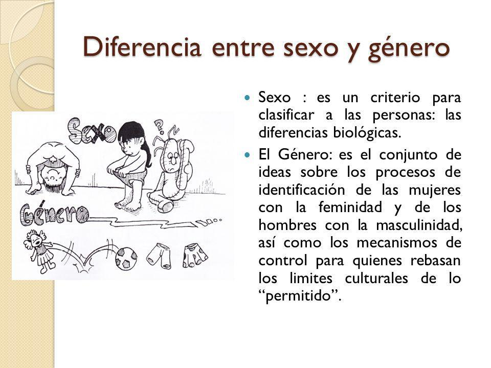 Género: se habla de las formas de comportamiento que la sociedad establece o considera adecuadas para cada persona, en función de su sexo (los hombres deben hacer esto; las mujeres deben hace aquello).
