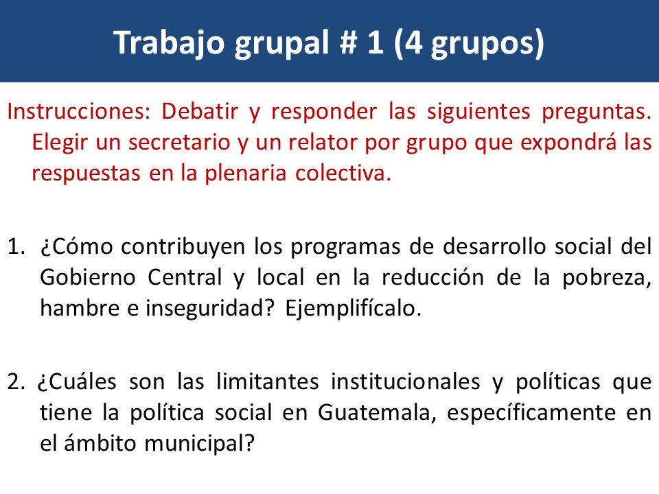Trabajo grupal # 1 (4 grupos) Instrucciones: Debatir y responder las siguientes preguntas. Elegir un secretario y un relator por grupo que expondrá la