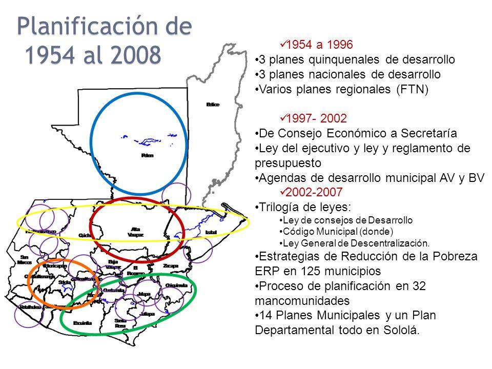 Planificación de 1954 al 2008 1954 al 2008 1954 a 1996 3 planes quinquenales de desarrollo 3 planes nacionales de desarrollo Varios planes regionales