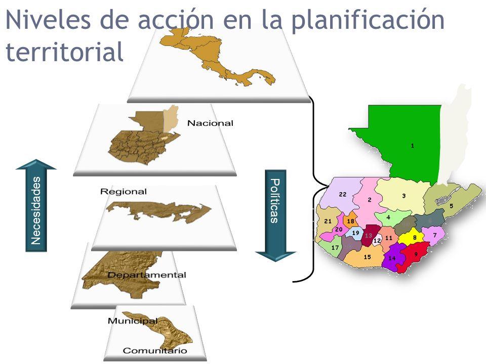 Necesidades Políticas Niveles de acción en la planificación territorial
