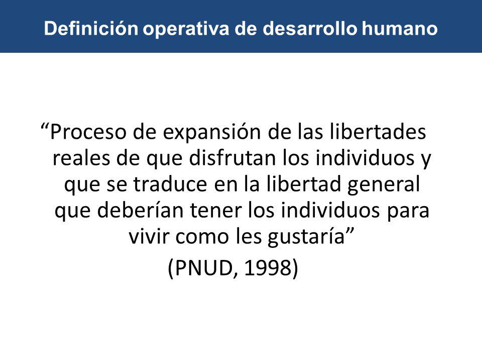 Definición operativa de desarrollo humano Proceso de expansión de las libertades reales de que disfrutan los individuos y que se traduce en la liberta