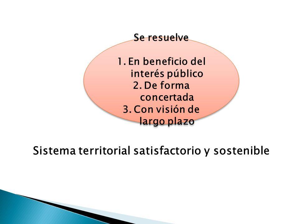 Sistema territorial satisfactorio y sostenible Se resuelve 1.En beneficio del interés público 2.De forma concertada 3.Con visión de largo plazo Se res