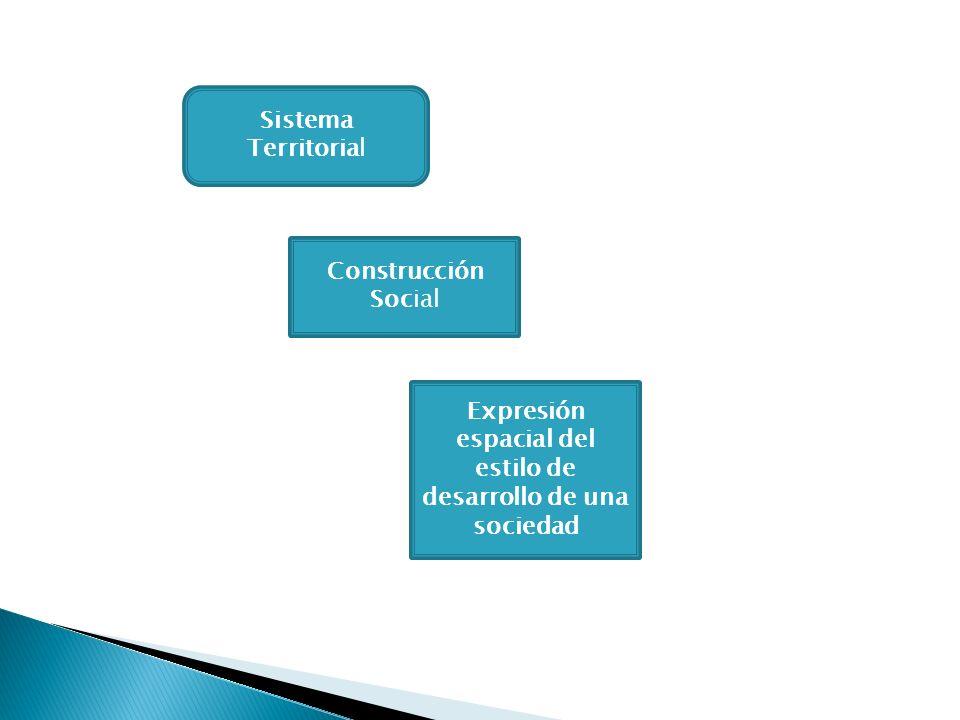 Sistema Territorial Construcción Social Expresión espacial del estilo de desarrollo de una sociedad