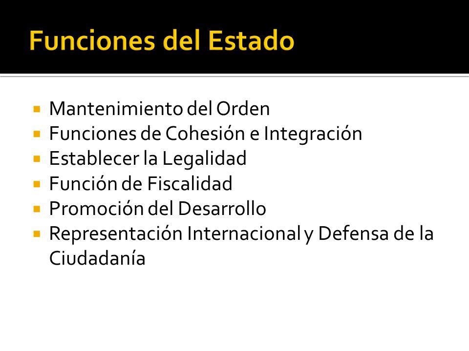 Mantenimiento del Orden Funciones de Cohesión e Integración Establecer la Legalidad Función de Fiscalidad Promoción del Desarrollo Representación Inte