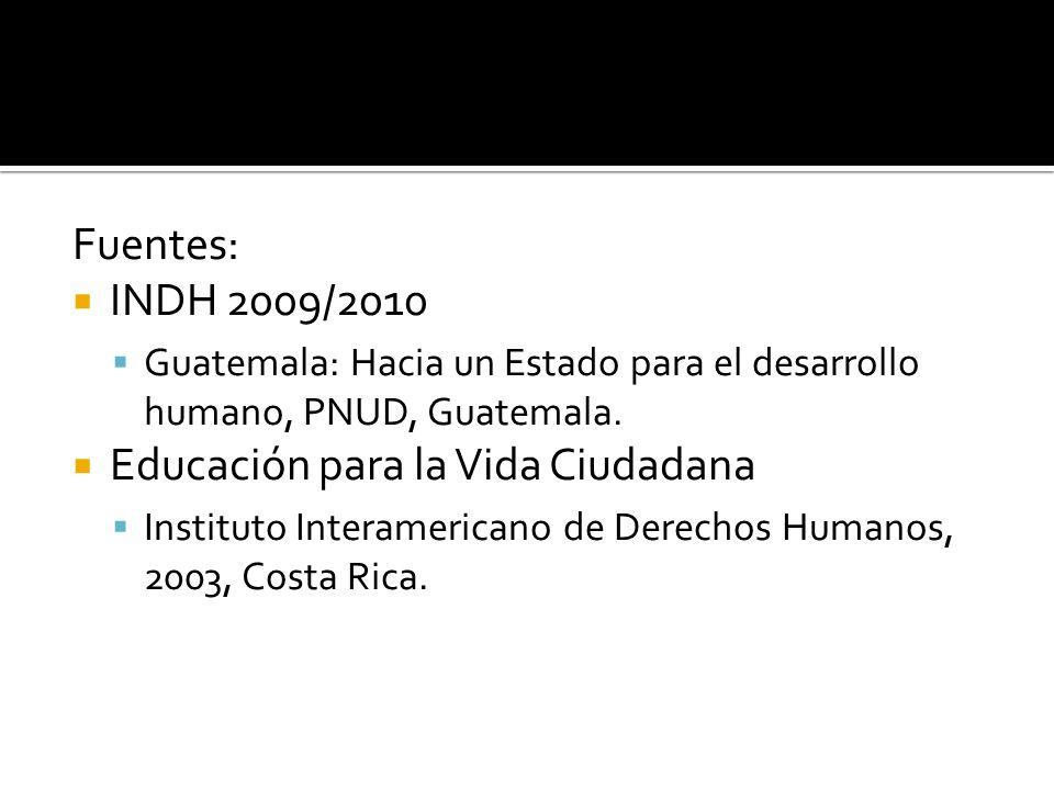 Fuentes: INDH 2009/2010 Guatemala: Hacia un Estado para el desarrollo humano, PNUD, Guatemala. Educación para la Vida Ciudadana Instituto Interamerica