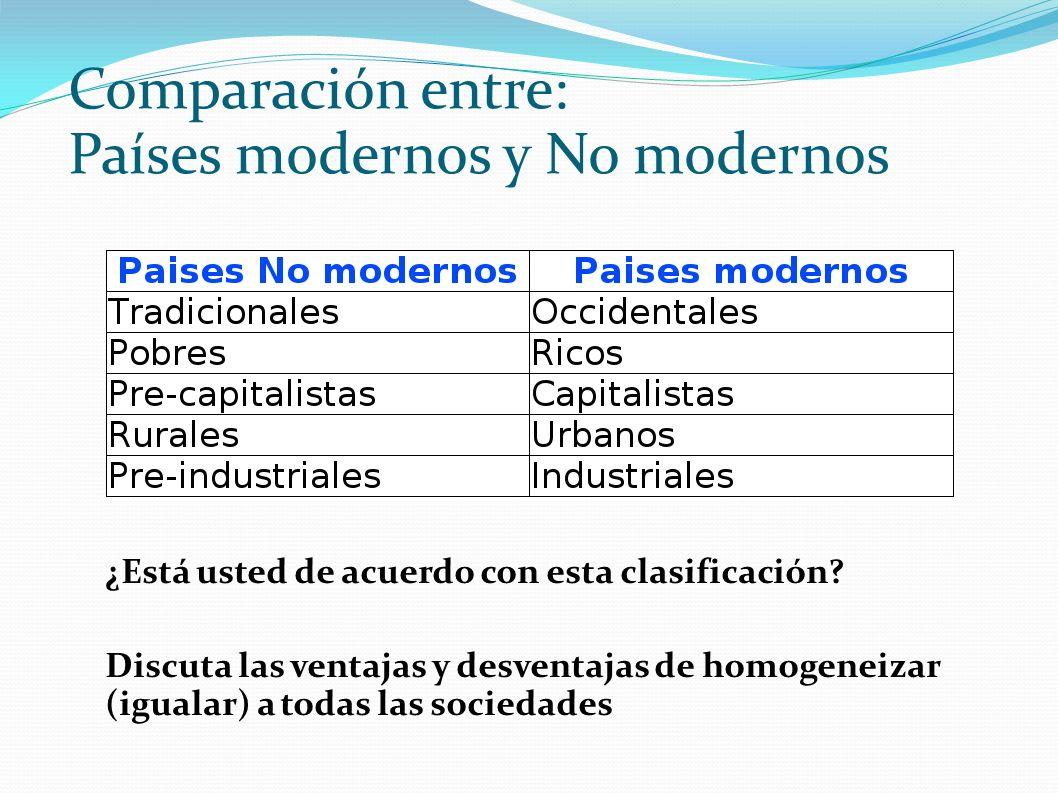 Comparación entre: Países modernos y No modernos ¿Está usted de acuerdo con esta clasificación? Discuta las ventajas y desventajas de homogeneizar (ig