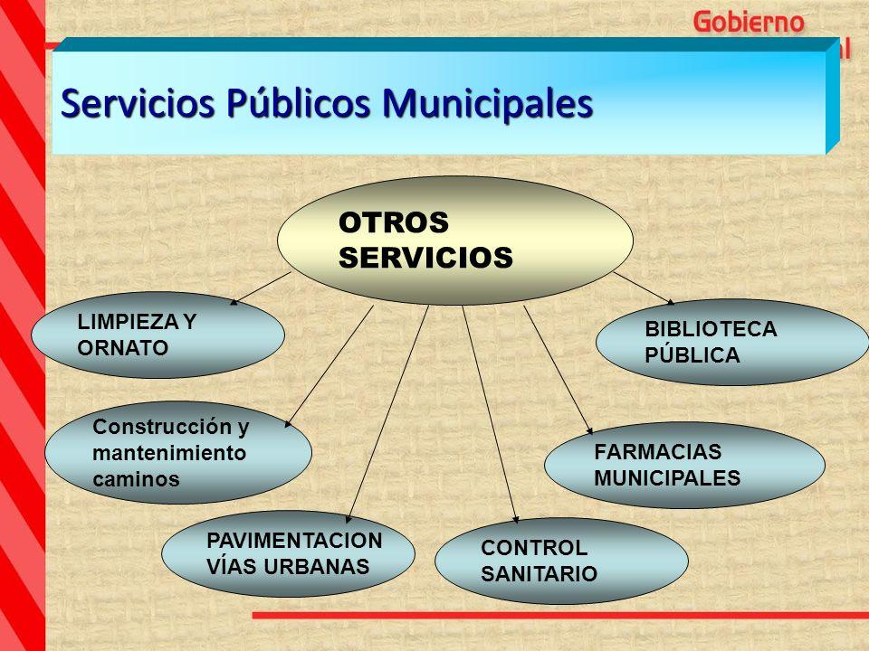 OTROS SERVICIOS LIMPIEZA Y ORNATO Construcción y mantenimiento caminos PAVIMENTACION VÍAS URBANAS CONTROL SANITARIO FARMACIAS MUNICIPALES BIBLIOTECA P