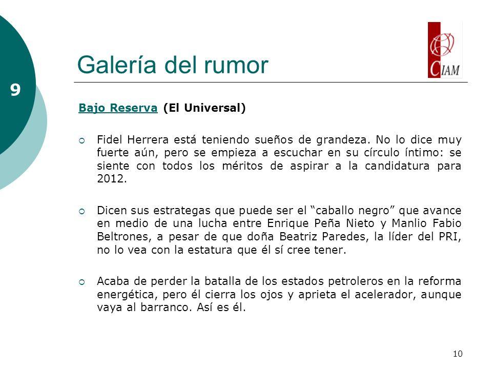 10 Galería del rumor 9 Bajo ReservaBajo Reserva (El Universal) Fidel Herrera está teniendo sueños de grandeza. No lo dice muy fuerte aún, pero se empi