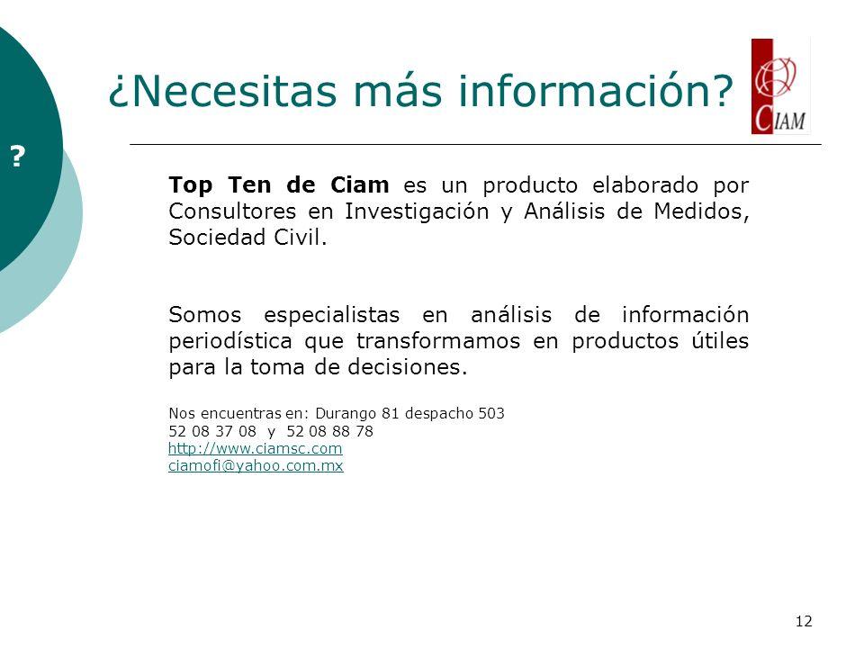 12 Top Ten de Ciam es un producto elaborado por Consultores en Investigación y Análisis de Medidos, Sociedad Civil.