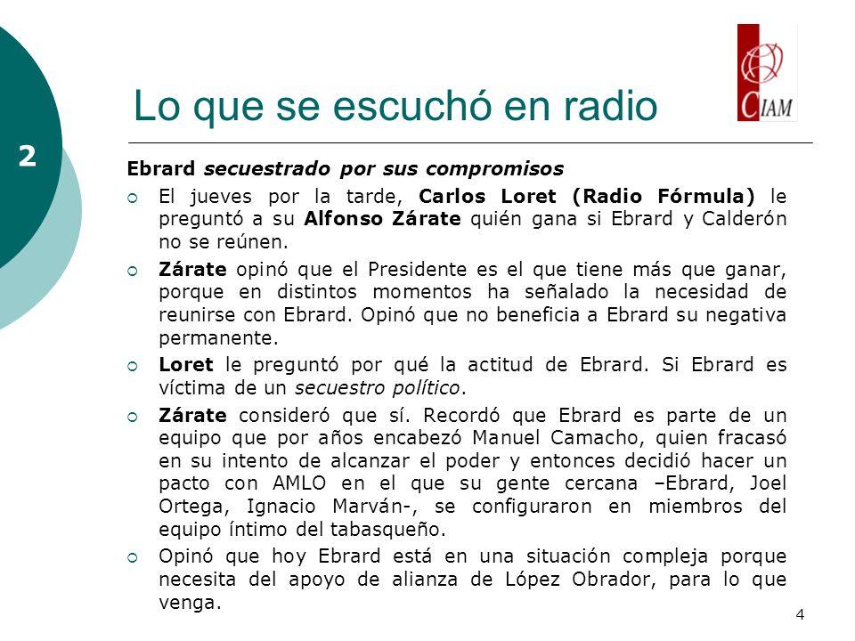 4 Lo que se escuchó en radio 2 Ebrard secuestrado por sus compromisos El jueves por la tarde, Carlos Loret (Radio Fórmula) le preguntó a su Alfonso Zárate quién gana si Ebrard y Calderón no se reúnen.