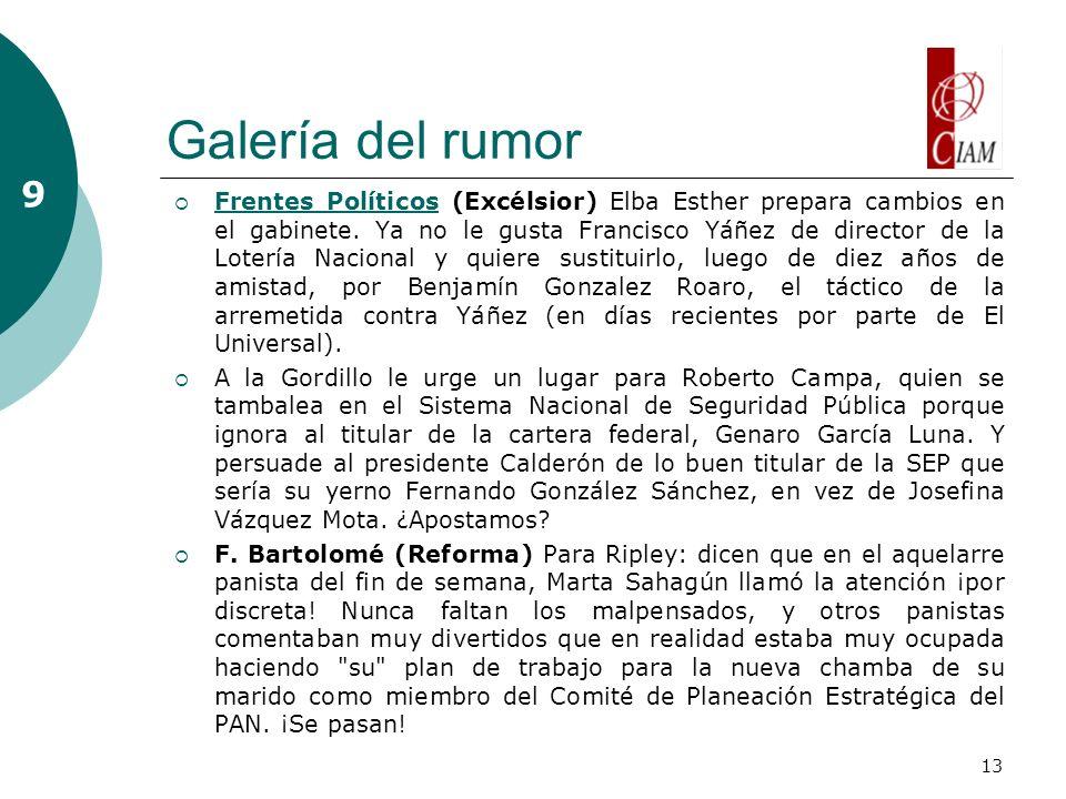 13 Galería del rumor 9 Frentes Políticos (Excélsior) Elba Esther prepara cambios en el gabinete.