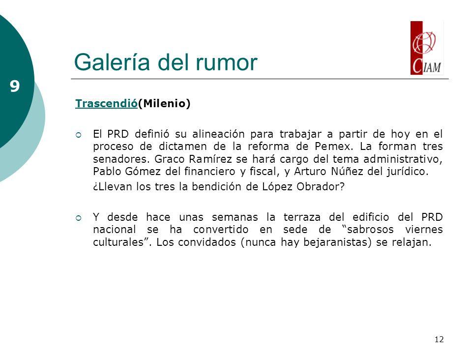 12 Galería del rumor 9 TrascendióTrascendió(Milenio) El PRD definió su alineación para trabajar a partir de hoy en el proceso de dictamen de la reforma de Pemex.