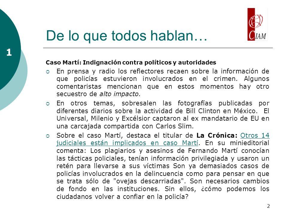2 De lo que todos hablan… Caso Martí: Indignación contra políticos y autoridades En prensa y radio los reflectores recaen sobre la información de que policías estuvieron involucrados en el crimen.