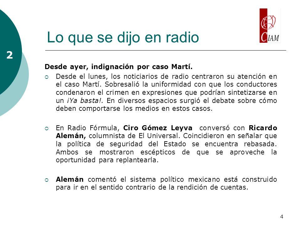 4 Lo que se dijo en radio 2 Desde ayer, indignación por caso Martí. Desde el lunes, los noticiarios de radio centraron su atención en el caso Martí. S