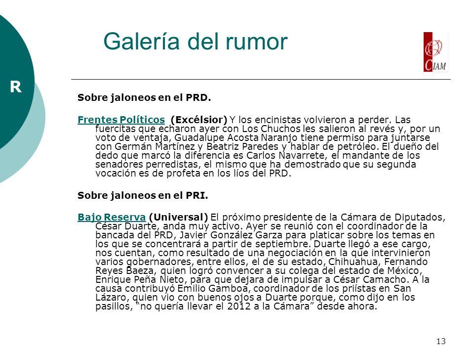 13 Galería del rumor R Sobre jaloneos en el PRD.