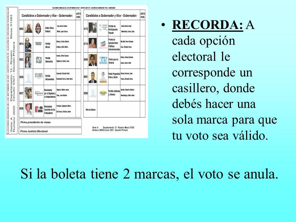 RECORDA: A cada opción electoral le corresponde un casillero, donde debés hacer una sola marca para que tu voto sea válido. Si la boleta tiene 2 marca