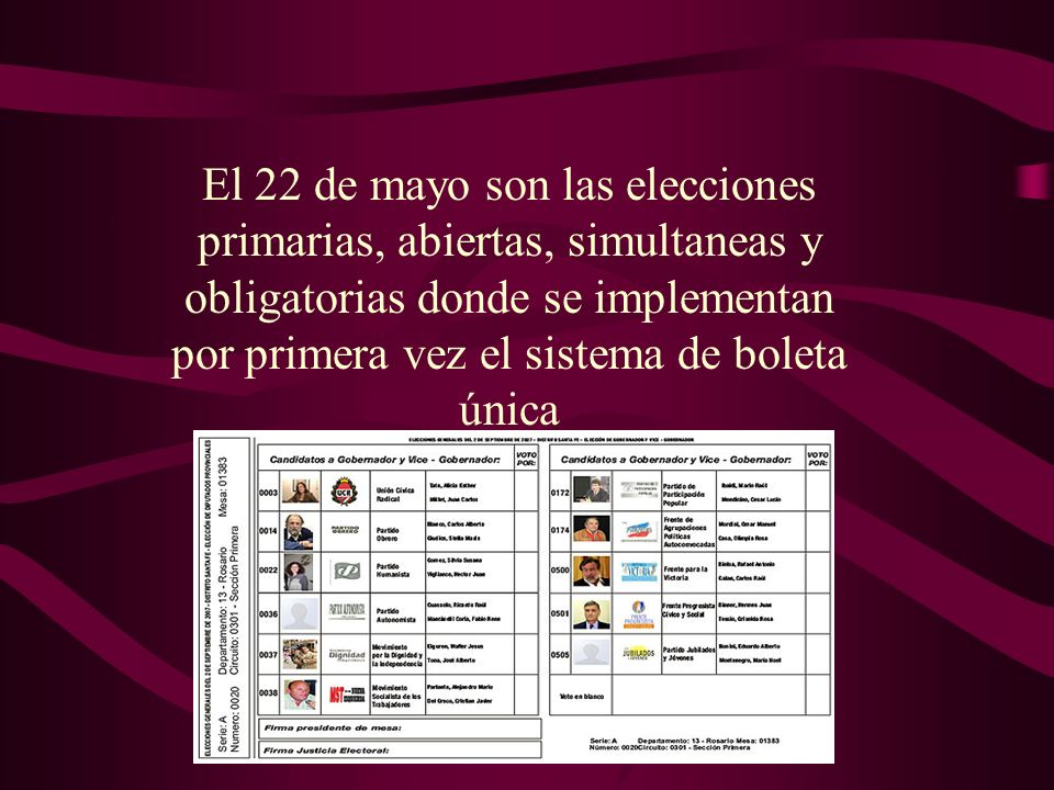 El 22 de mayo son las elecciones primarias, abiertas, simultaneas y obligatorias donde se implementan por primera vez el sistema de boleta única