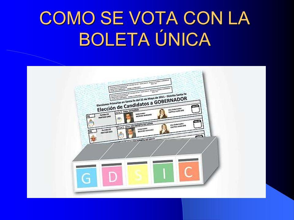 El 22 de mayo son las elecciones primarias, abiertas, simultáneas y obligatorias donde se implementan por primera vez el sistema de boleta única.