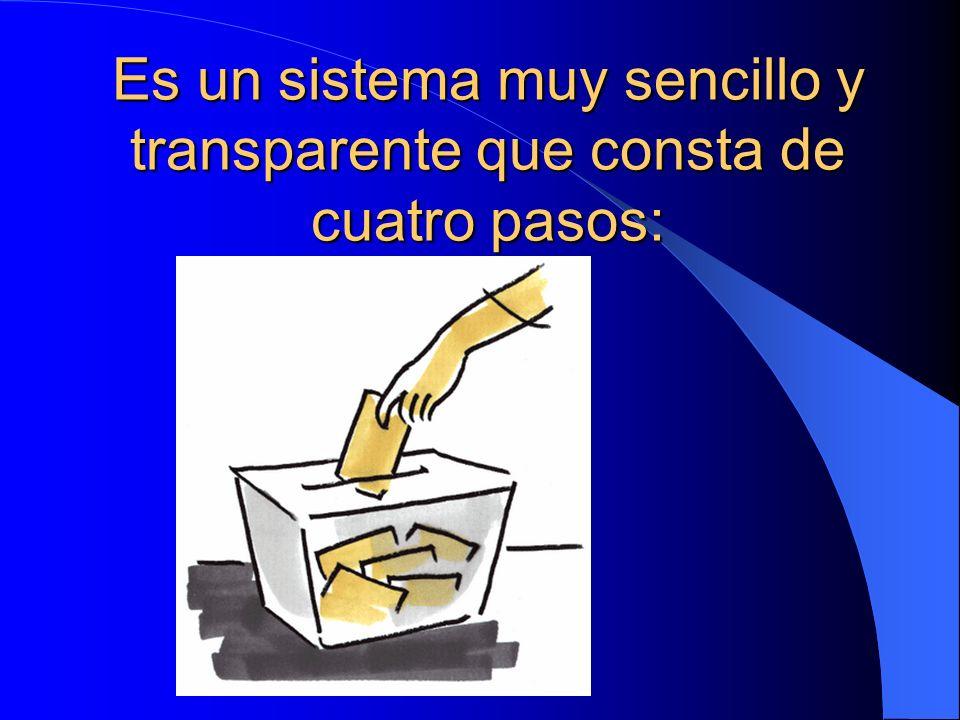 1- Te presentas en el lugar de votación con documento.