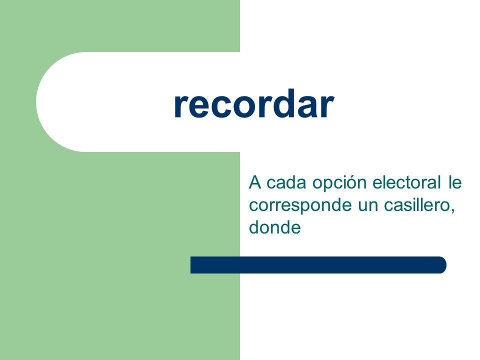 El 22 de mayo son elecciones primarias, abiertas, simultáneas y obligatorias donde se implementa por primera vez el sistema de boleta única.