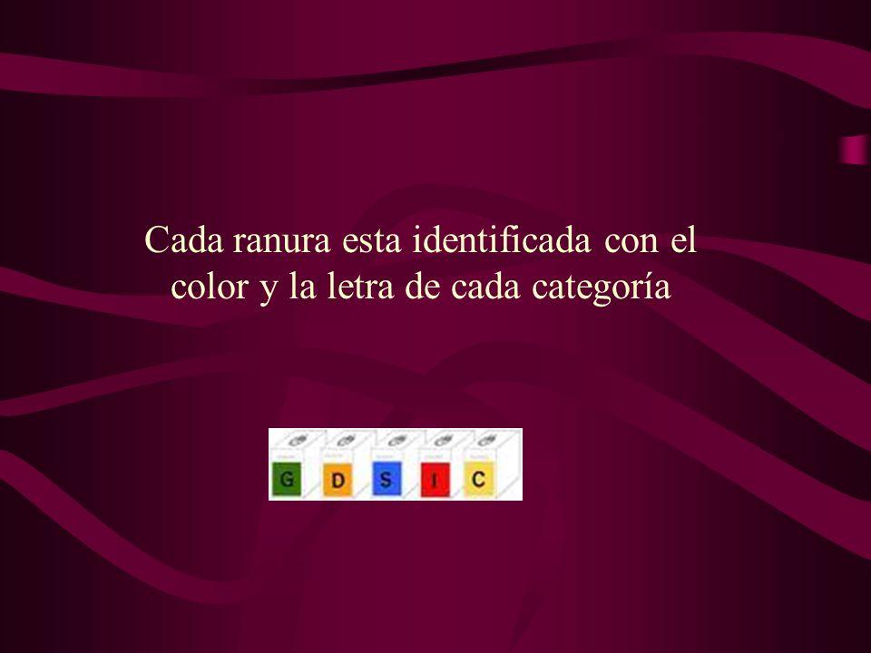 Cada ranura esta identificada con el color y la letra de cada categoría