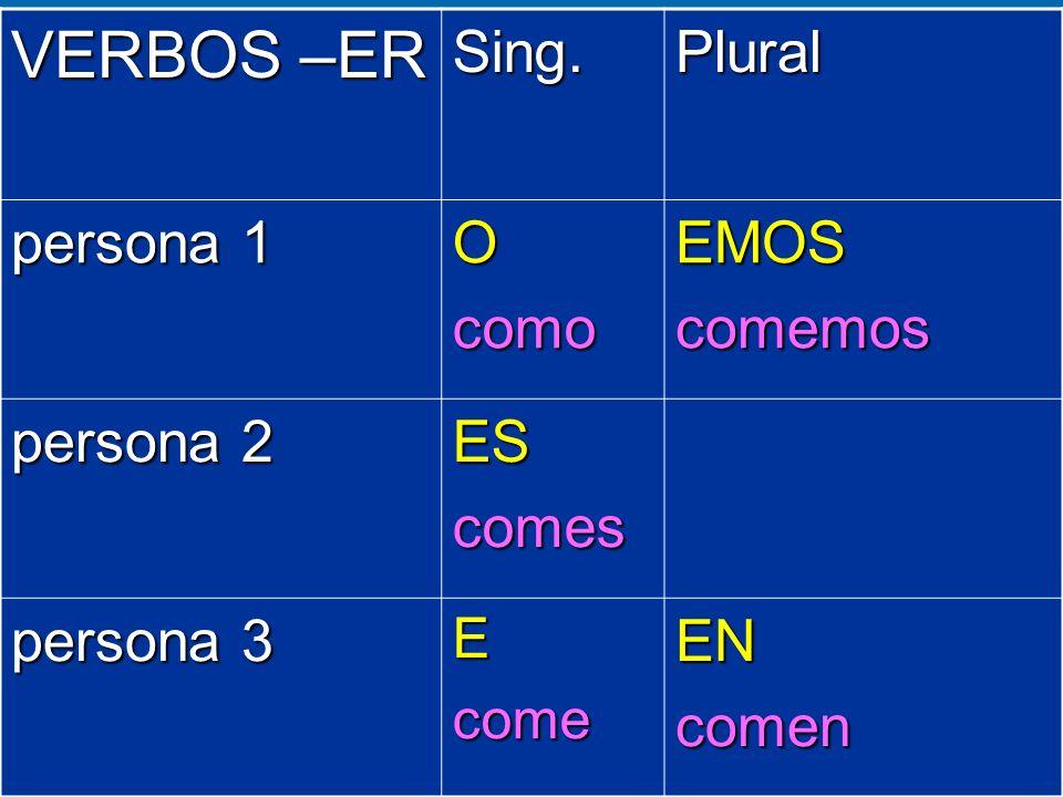 A veces, necesitamos emparejar (match) un sujeto con un pronombre de sujeto. Usa estas categorias: VERBOS –ER Sing.Plural persona 1 OcomoEMOScomemos p