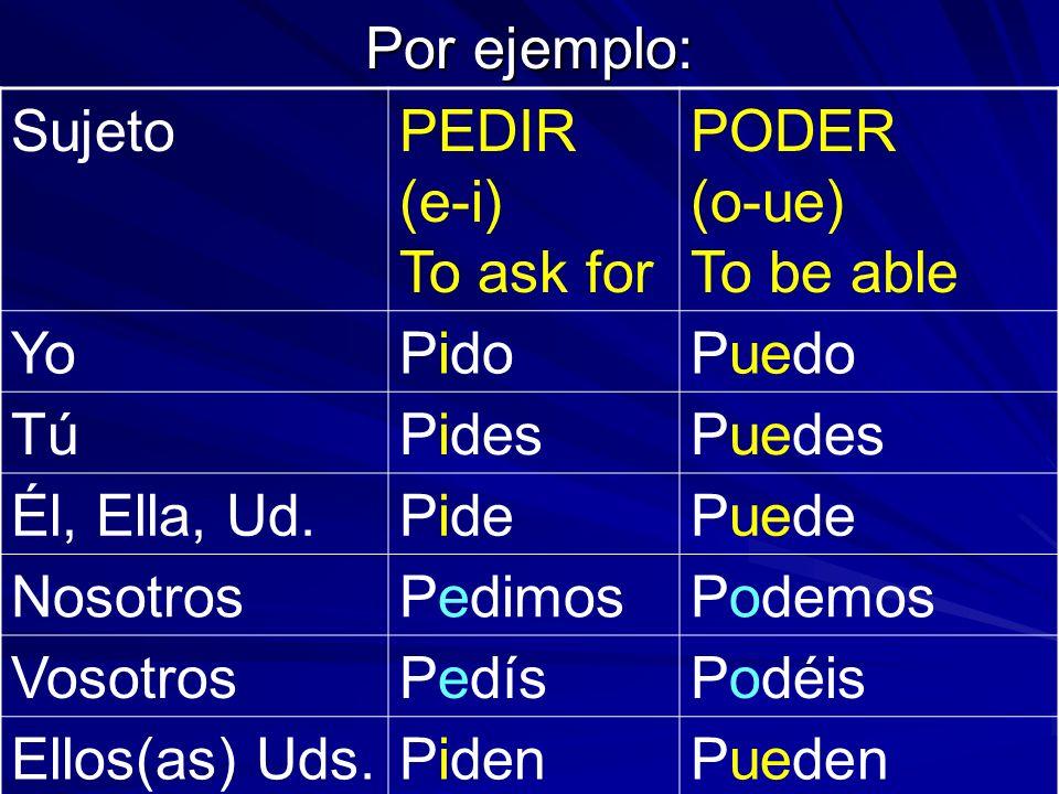 Por ejemplo: SujetoPEDIR (e-i) To ask for PODER (o-ue) To be able YoPidoPuedo TúTúPidesPuedes Él, Ella, Ud.PidePuede NosotrosPedimosPodemos VosotrosPedísPodéis Ellos(as) Uds.PidenPueden