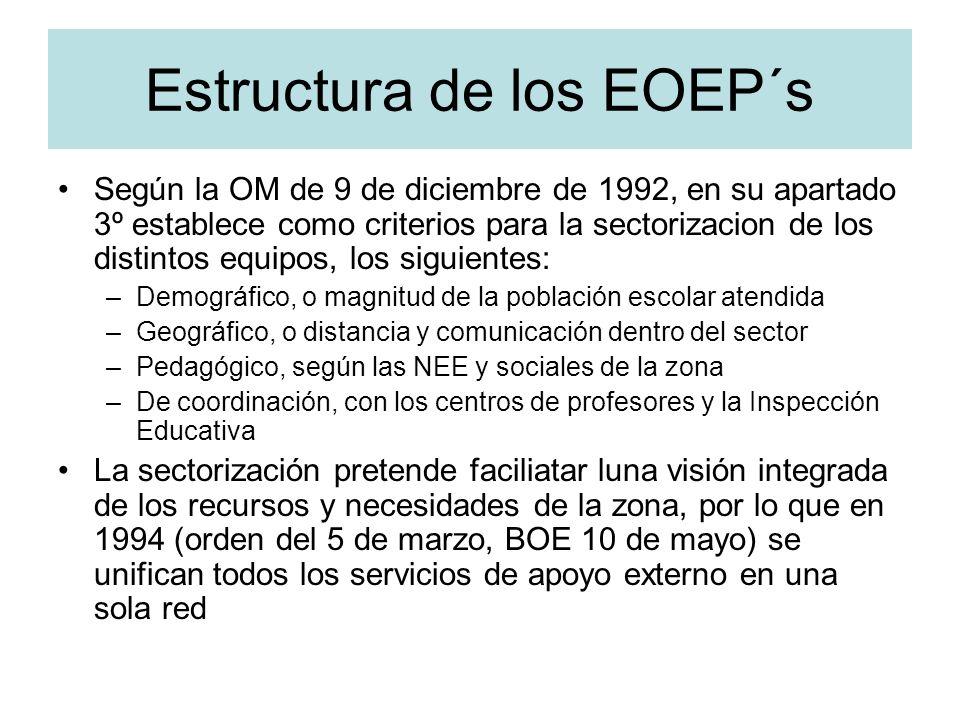 Estructura de los EOEP´s Según la OM de 9 de diciembre de 1992, en su apartado 3º establece como criterios para la sectorizacion de los distintos equi