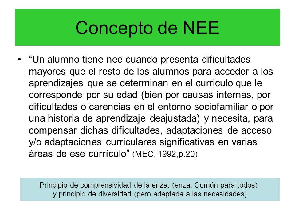 Concepto de NEE Un alumno tiene nee cuando presenta dificultades mayores que el resto de los alumnos para acceder a los aprendizajes que se determinan